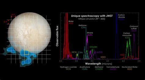 ocean worlds james webb space telescope