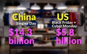 China's Singles Day vs Black Friday sales