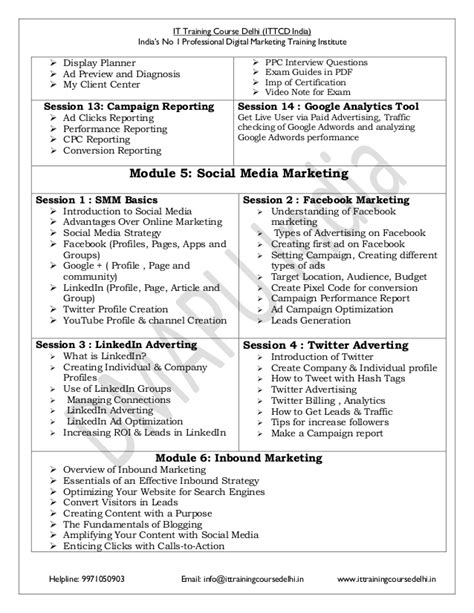Digital Marketing Course Curriculum by Advance Certified Digital Marketing Course Syllabus