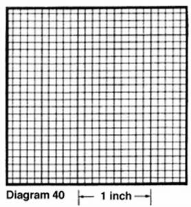 10 Count Cross Stitch Graph Paper The Caron Collection Needlework Tips
