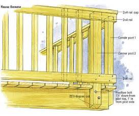 Deck Railing Post Height by Posts Deck Railings And Decks On Pinterest