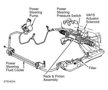 electric power steering 2009 ford taurus parental controls 1996 ford taurus steering and electrical steering problem 1996