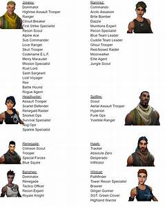 I Decided To List All Skins Available For The Characters