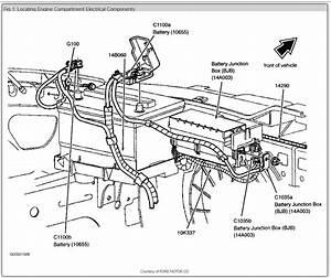 2013 Ford Taurus Fuse Diagram