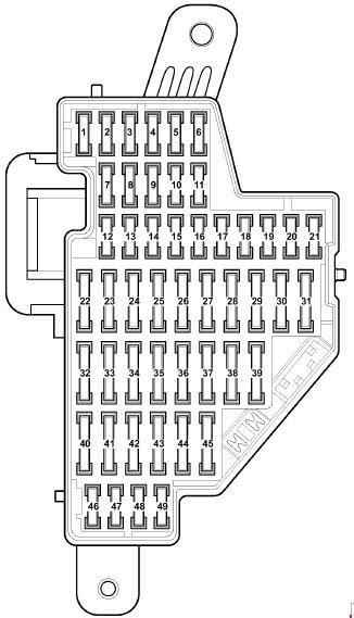 volkswagen golf mk    fuse box diagram
