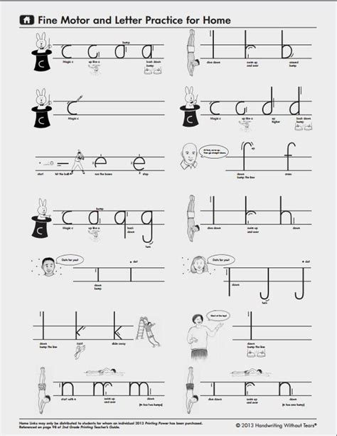 lowercase letter formation chart perfect  parents