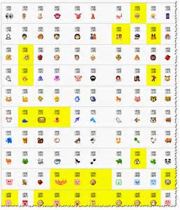 Animated Emoji for Email