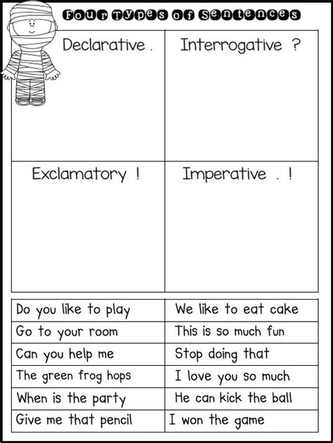 preschoolers science sentence type worksheets dexterity