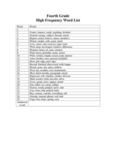 Fourth Grade Sight Words  Fourth Grade High Frequency Word List  Fourth Grade Pinterest
