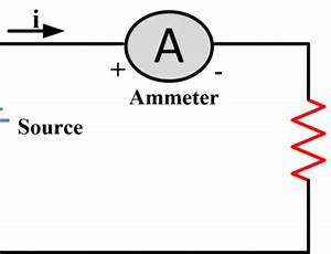 Voltmeter  Definition And Working Principle