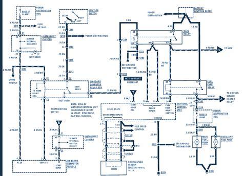 Bmw Wiring Diagram Auto Diagrams