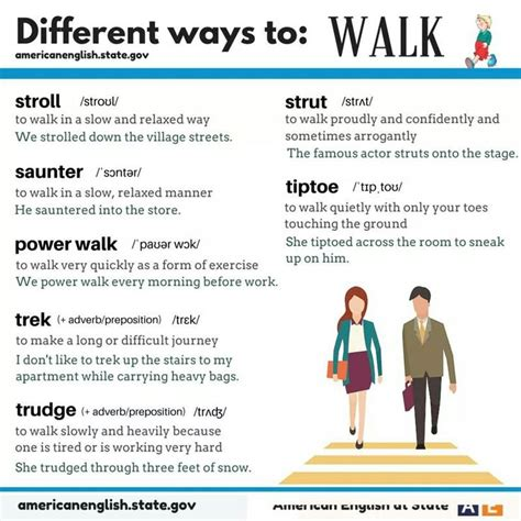 Different Ways To Say Walk  Teaching Efl  Pinterest Walks