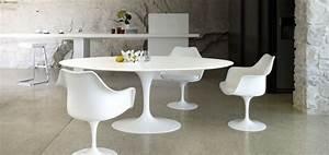 Table Pied Tulipe : tables design incontournables c t maison ~ Teatrodelosmanantiales.com Idées de Décoration