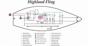 Toyota Highland Electrical Wiring Diagram