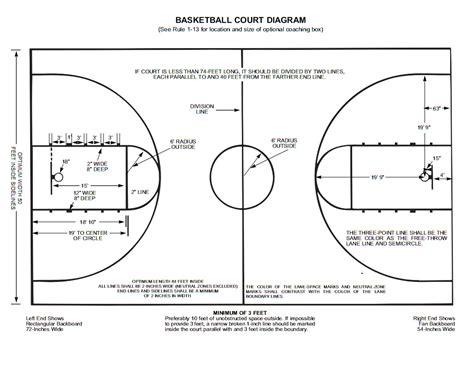 diagram  basketball court labeled top label maker