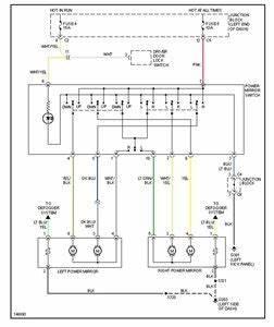 Wiring Diagram 2006 Sebring Door Locks