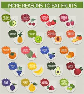 Relative Price Changes For Fresh Fruits And Vegetables