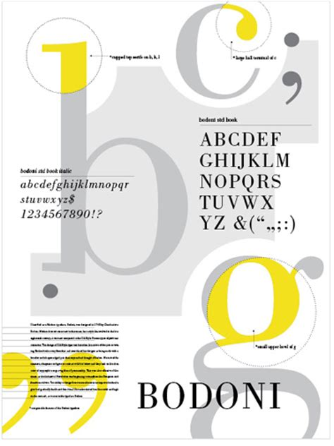 bodoni type specimen jilliancoorey com graphic design typography pinterest in the