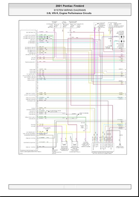 free download parts manuals 2001 pontiac firebird electronic throttle control august 2011 schematic wiring diagrams solutions