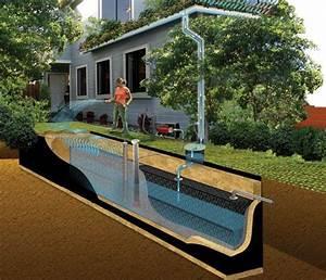 Rainwater Harvesting & Irrigation Systems Underground