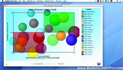 bubble chart excel template excel templates excel