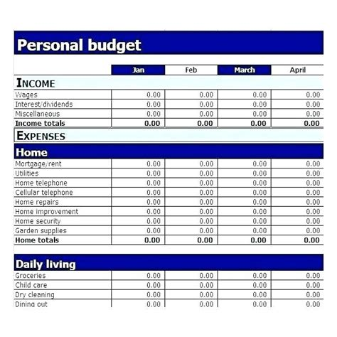personal finance budgeting personal financial planning