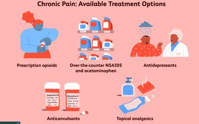 otc pain relievers