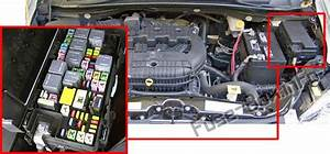 2011 Chrysler Town And Country Fuse Box Diagram