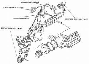 Yamaha Razz Carburetor