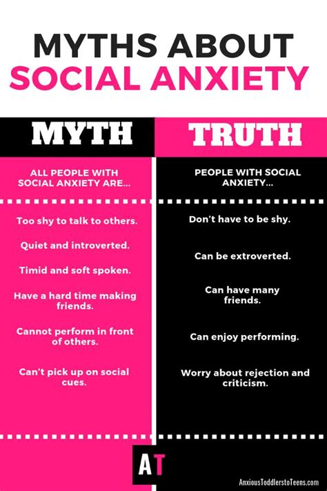 difference  shy  social anxiety etuttor
