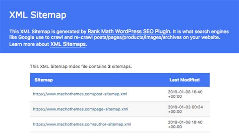 The Best Sitemap Plugins