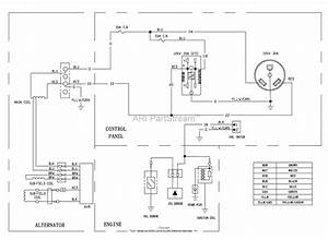 Briggs And Stratton Wiring Diagram 15 5hp