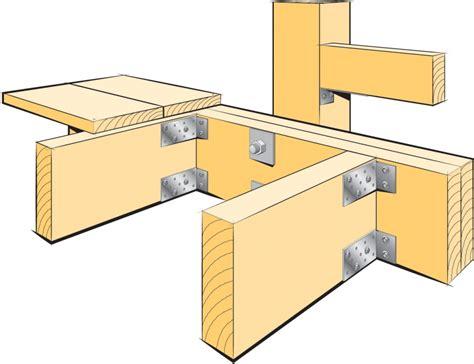 Joist Spacing For Decks Nz by 9 Joist Spacing For Decks Nz I Beam Span Chart Load