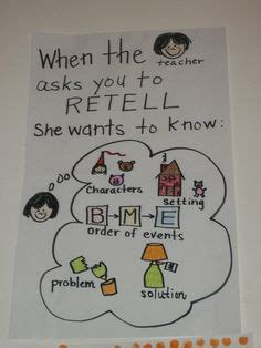 edtpa literacy lesson images teaching reading