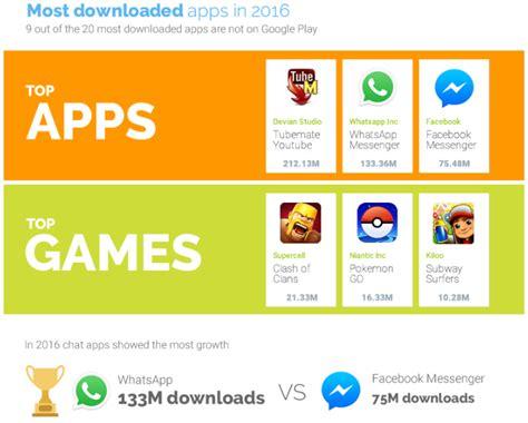 download shareit for pc windows 7 uptodown