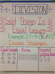 Division Anchor Chart For 3rd Grade