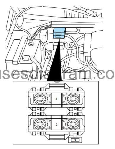 fuses  relay box diagram ford