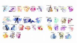 My Little Pony Friendship Is Magic Names And Pictures List