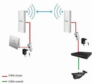 Pont Wifi Exterieur : comment d ployer un pont wifi pour la vid o surveillance ~ Teatrodelosmanantiales.com Idées de Décoration