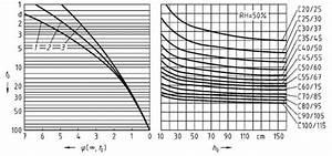 Beton Mischverhältnis Tabelle : umwelt online archivdatei din 1045 1 tragwerke aus ~ A.2002-acura-tl-radio.info Haus und Dekorationen