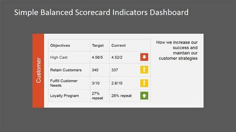 balanced scorecard template shatterlioninfo