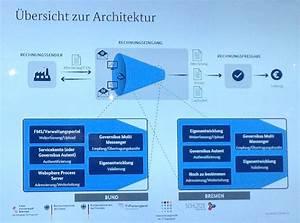 E Rechnung öffentliche Verwaltung : vorstellung des architekturkonzepts e rechnung ~ Themetempest.com Abrechnung