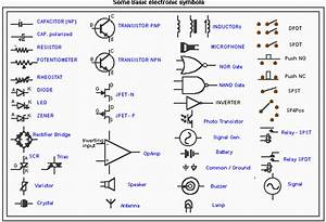 Diagrams And Symbols Of Electronic Components