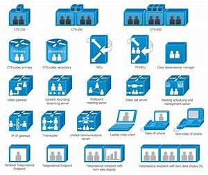 Cisco Network Diagrams Solution