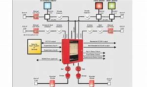 Fire Alarm Line Diagram