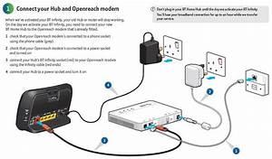 Bt Infinity Home Hub 3 Wiring Diagram