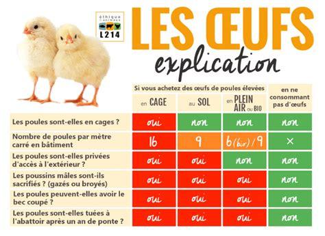 monoprix supprime tous les œufs de poules en cage l214