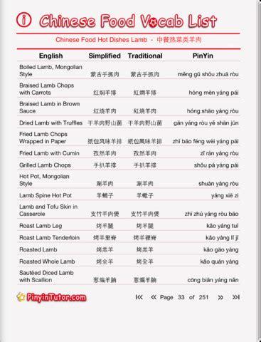 cuisine menu list food restaurant menu vocab list iphone apps finder