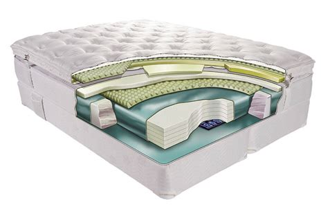 what to before buying a mattress 6 questions to ask before you buy a mattress quiet corner