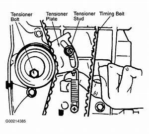 1999 Suzuki Vitara Serpentine Belt Routing And Timing Belt
